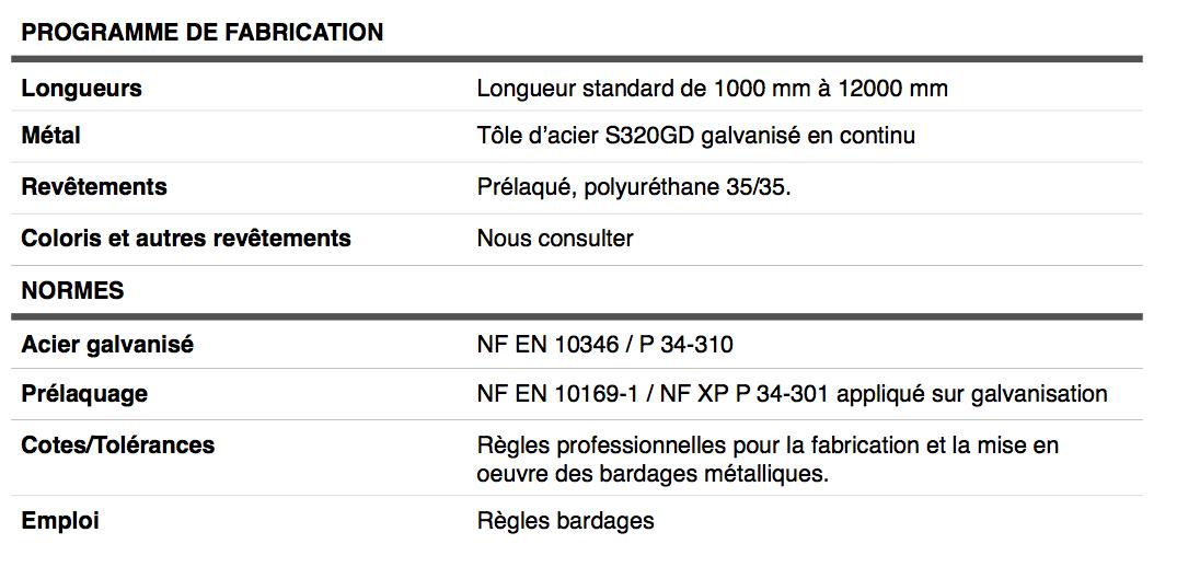 Normes de fabrication de l'acier pour la tôle de bardage Guadaba de TPG