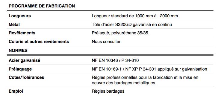 Normes de l'acier utilisé pour la tôle e bardage ONDULEA par TPG