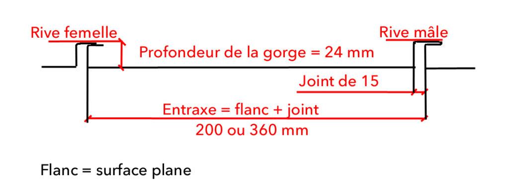 profil de la tôle de bardage Cassette de TPG. Tropic Profil Guadeloupe conçoit les calepinages et fabrique vos tôles ondulées, tuilées, revêtues, en alu... pour vos toitures et bardages.