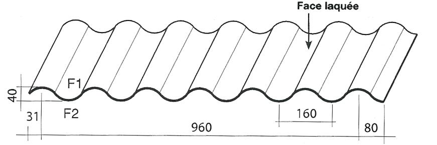 caractéristiques géométriques du profil Ondulea de TPG