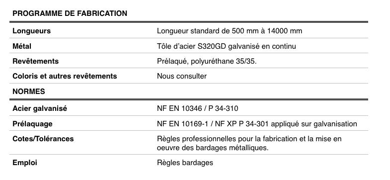 Normes de fabrication de la tôle ondulée TPG